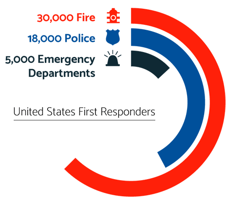 US first responders